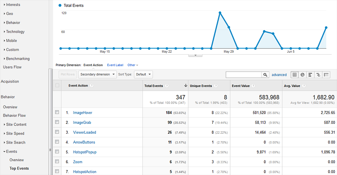 Track various 3D product viewer events in Google Analytics